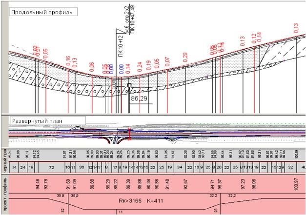 Лінійне проектування